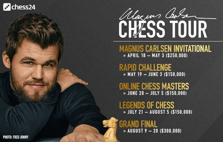 Magnus Carlsen Chess Tour - Rapid Challenge
